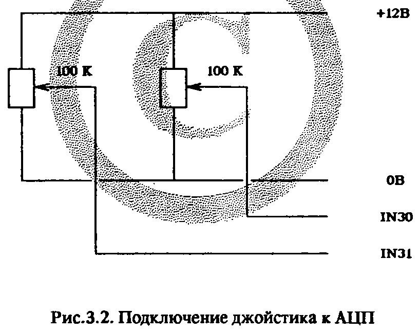 Схема подключения к АЦП