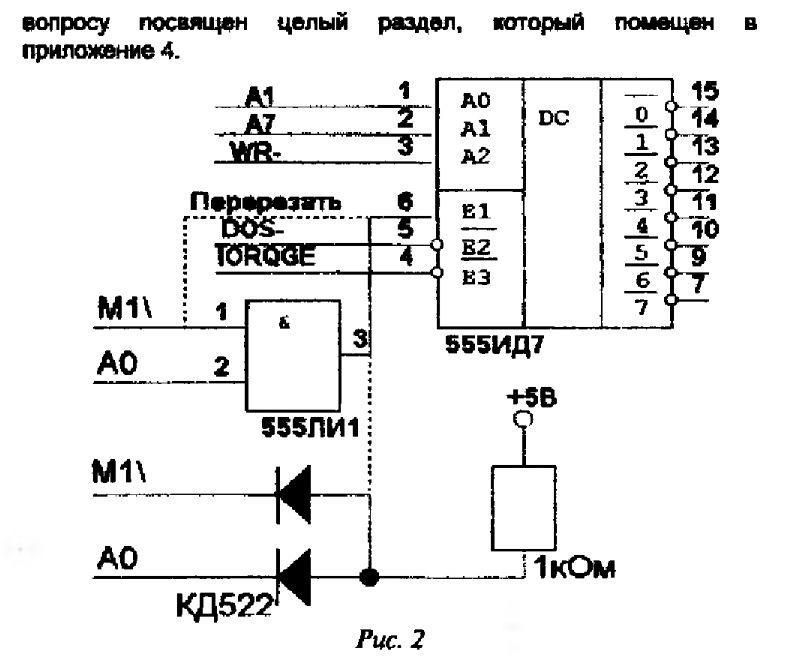 дисков с интерфейсом IDE