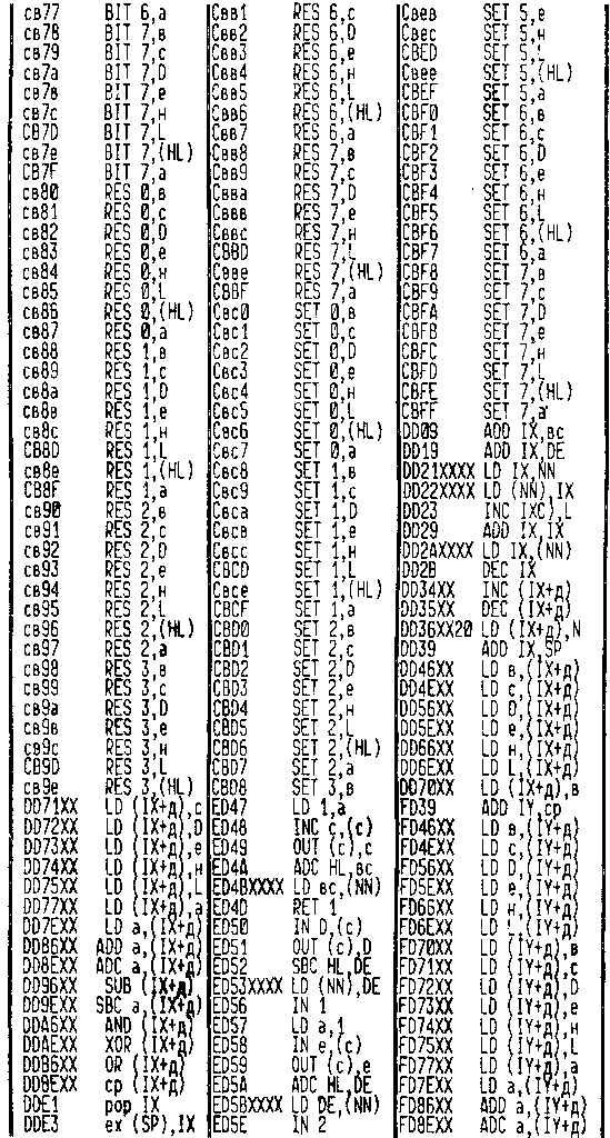 вывод десятичных чисел со знаком masm
