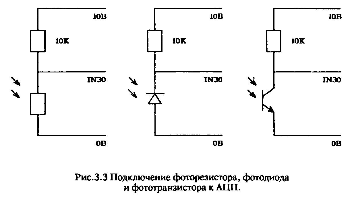 подключение светодиодов через фоторезистор подобном стиле